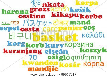 Background concept wordcloud multilanguage international many language illustration of basket
