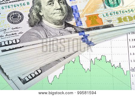 Business concept. Heap of dollar bills on paper background with business chart