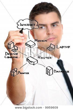 Businessman Drawing An Internet Diagram