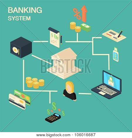 Bank concept with isometric financial and investment icons