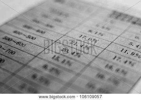 Closeup Of Data Sheet
