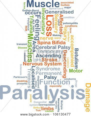 Background concept wordcloud illustration of paralysis