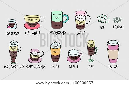 Coffee Types Colorful Cute Set