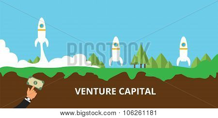 venture capital launch their startup