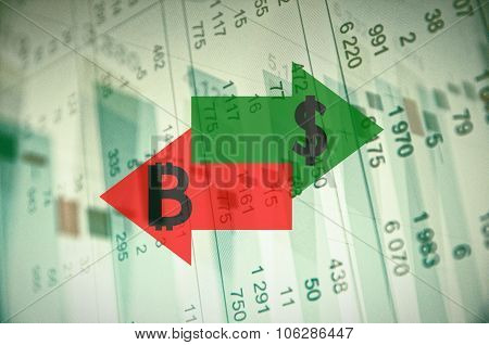 Foreign exchange market activity