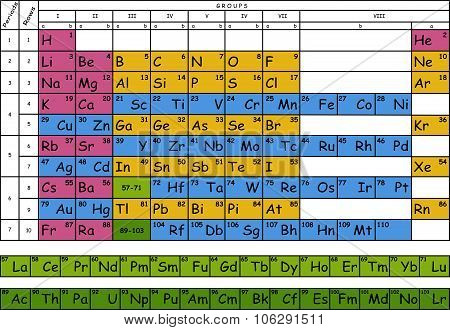 Periodic Mendeleev Table. Vector Illustration