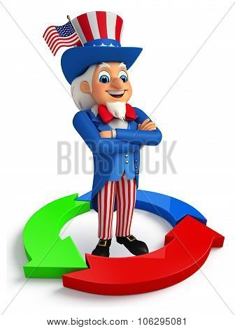 Uncle Sam With Business Graph