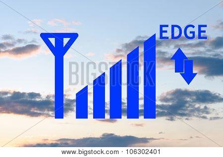 EDGE indicator