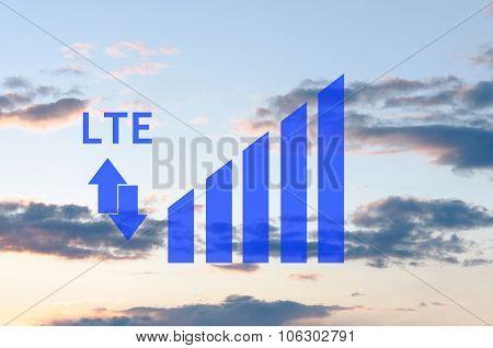 LTE indicator