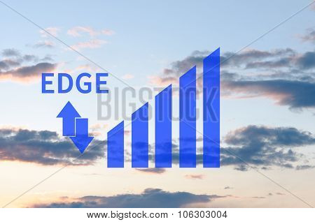 EDGE indicator with arrows