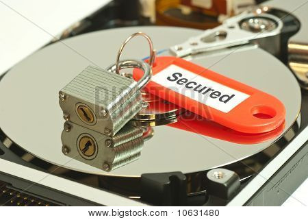 Gesicherte Festplatte