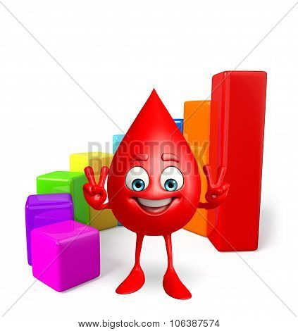 Blood Drop Character With Business Graph