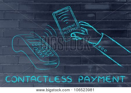 Contactless Payment, Client Purchasing With His Mobile Phone At Pos