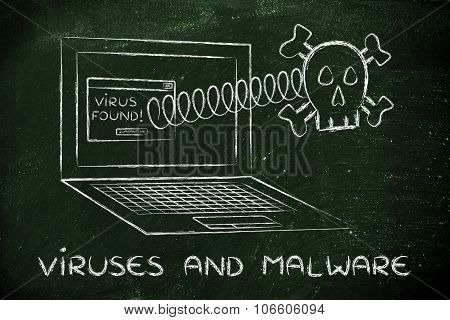 Skull Coming Out Of Laptop With Text Viruses And Malware