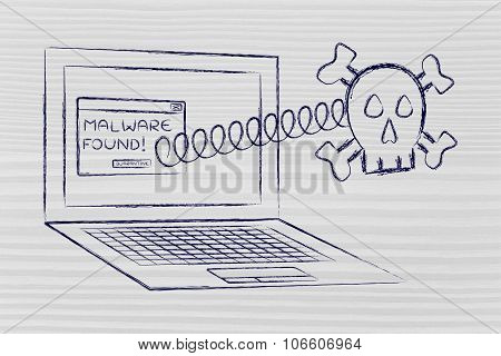 Skull Coming Out Of Laptop With Error Message Malware Found