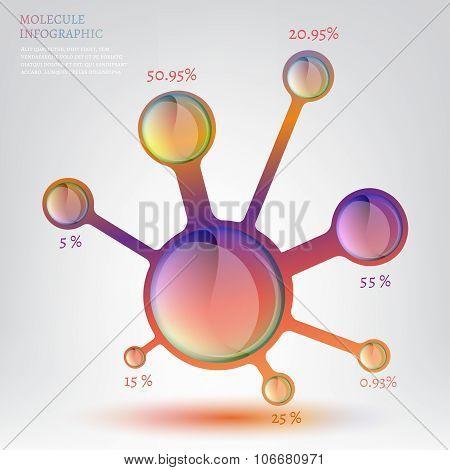 Molecule infographic illustration