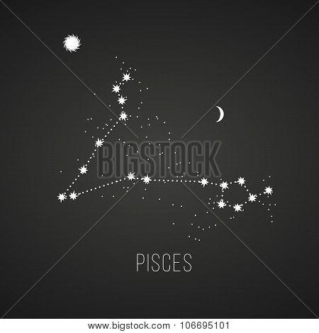 Astrology sign Pisces on chalkboard background