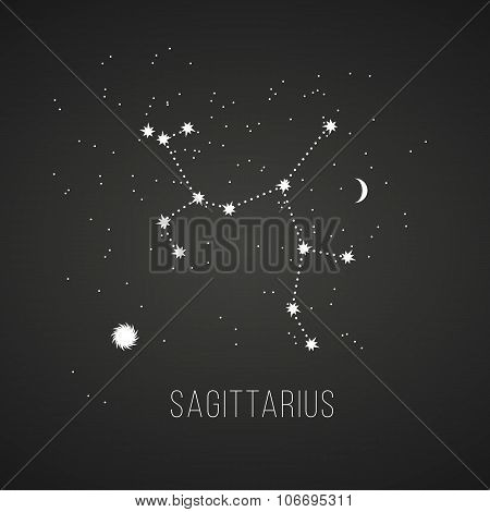 Astrology sign Sagittarius on chalkboard