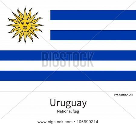 National flag of Uruguay with correct proportions, element, colors for