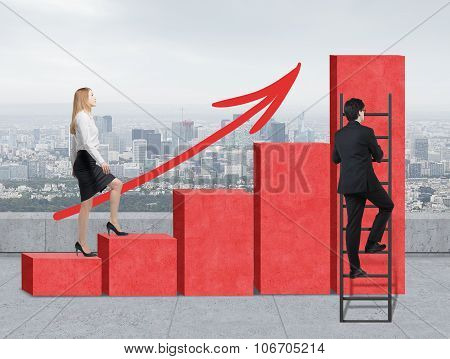 A Woman In Formal Clothes Is Going Up Through A Red Bar Chart, While A Man Has Found A Shortcut How