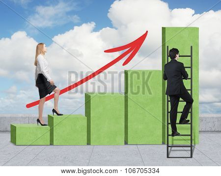 A Woman In Formal Clothes Is Going Up Through A Green Bar Chart, While A Man Has Found A Shortcut Ho
