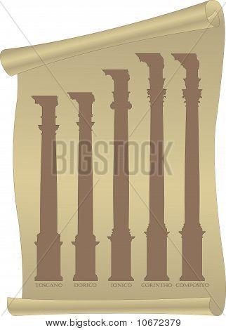 Silhuetas de colunas antigas em um rolo de pergaminho
