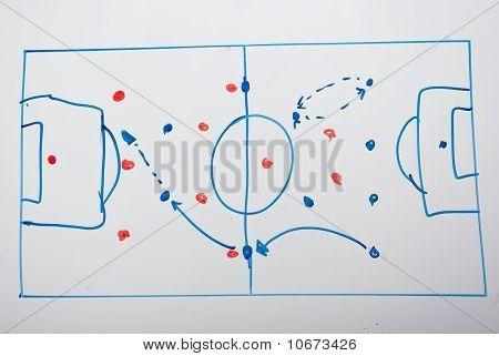 Soccer Game Plan