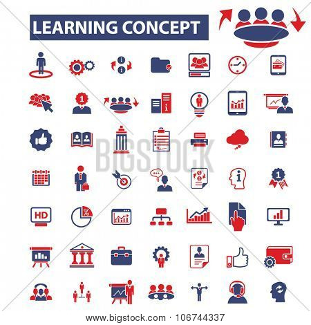 learning, education, business training icons, signs vector concept set for infographics, mobile, website
