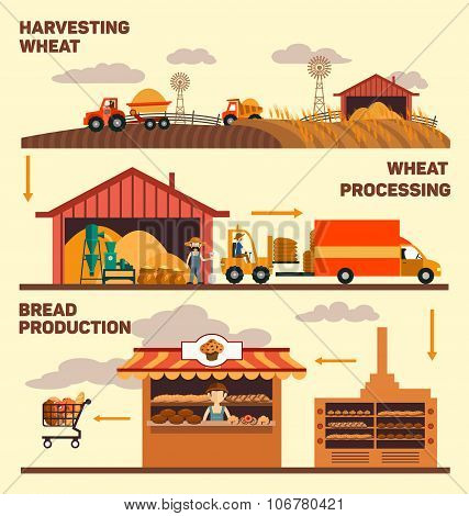 Vector illustration Factory and the production of bread, isolated