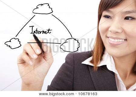 businesswoman drawing internet cloud