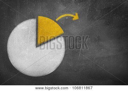 Chalkboard Pie Chart
