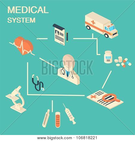 Medical research healthcare and emergency concept