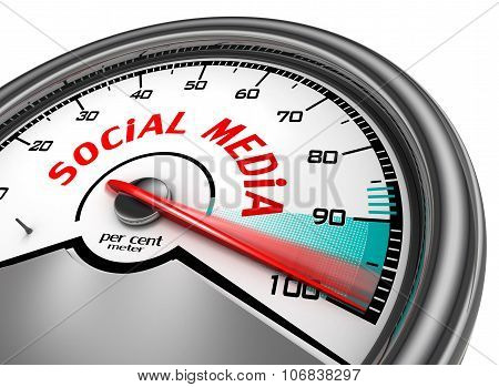 Social Media To Hundred Per Cent Conceptual Meter