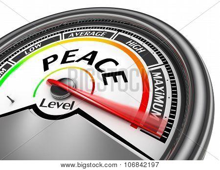 Peace Level Conceptual Meter Indicate Maximum