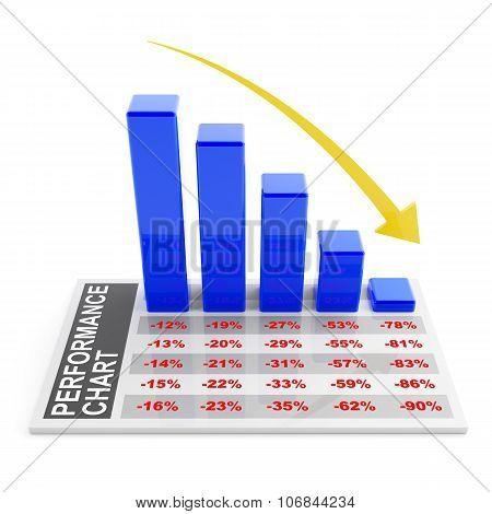 Falling performance chart
