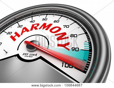 Harmony Level To Hundred Per Cent Conceptual Meter