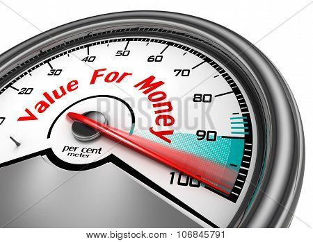 Value For Money Hundred Per Cent Conceptual Meter
