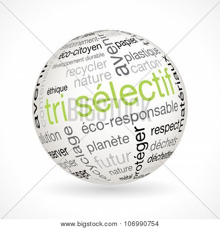 French Waste Sorting Theme Sphere With Keywords