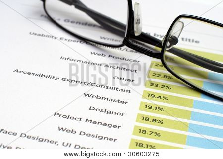 Close up of glasses on Professions list