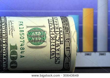Financial charts and US Currency