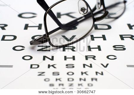 Eye Chart