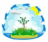 Illustration of the water cycle poster