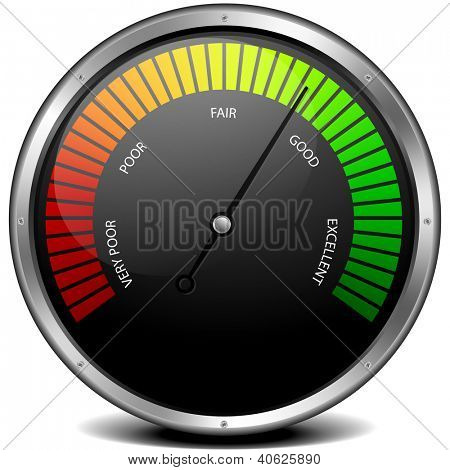 illustration of a metal framed customer satisfaction meter, eps10