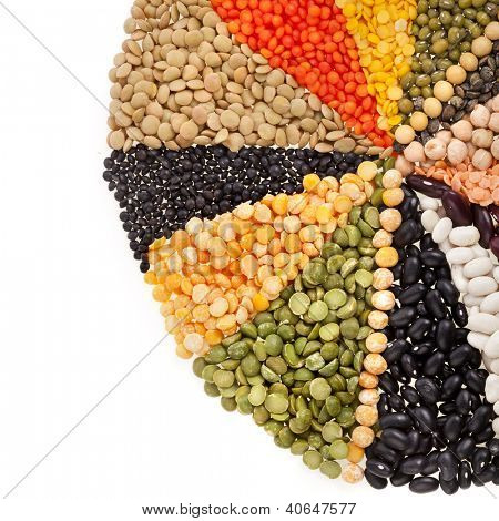 Mixture of colorful dried lentils, peas, soybeans, legumes,beans isolated on white