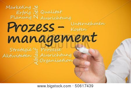 Businessman writing prozessmanagement with a marker against yellow backround