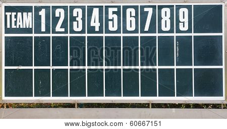An old fashioned baseball score board