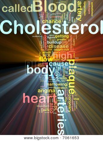 Cholesterin-Wort-Wolke glühend