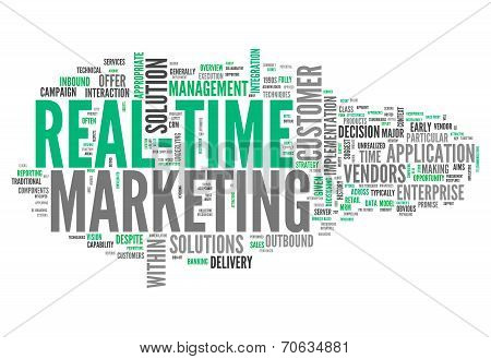 Word Cloud Real-time Marketing