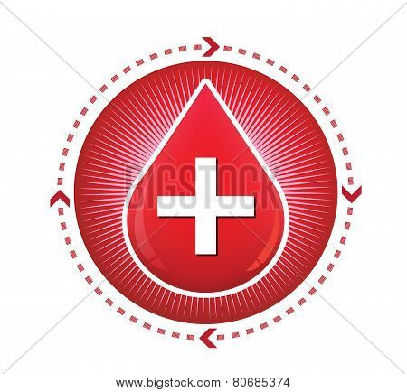 Donate drop blood red sign