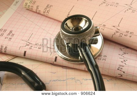 Cardiological Test Analysis 2